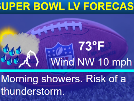 Super Bowl LV Forecast