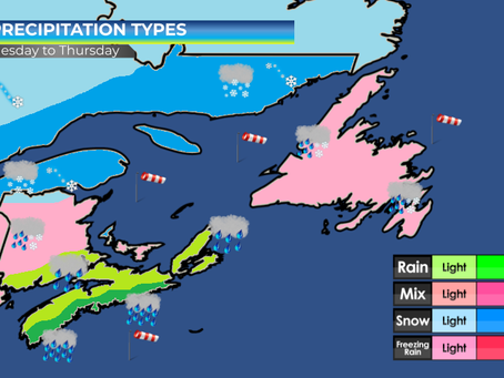 Update on the Incoming System to Atlantic Canada