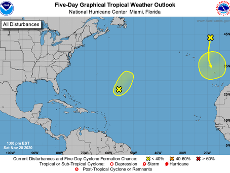 Watching Two Areas in the Atlantic Basin