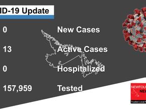 No new COVID-19 cases reported