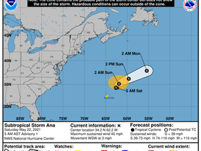 Subtropical Storm Ana has formed