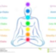 chakras-description-illustration-meditat