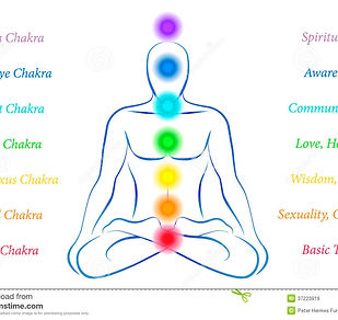 chakras-description-illustration-meditat