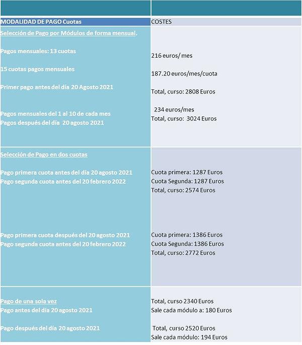 costes 2021-2022.jpg