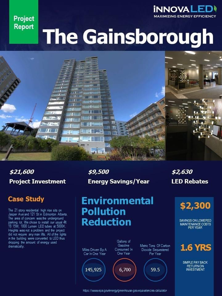 The Gainsborough