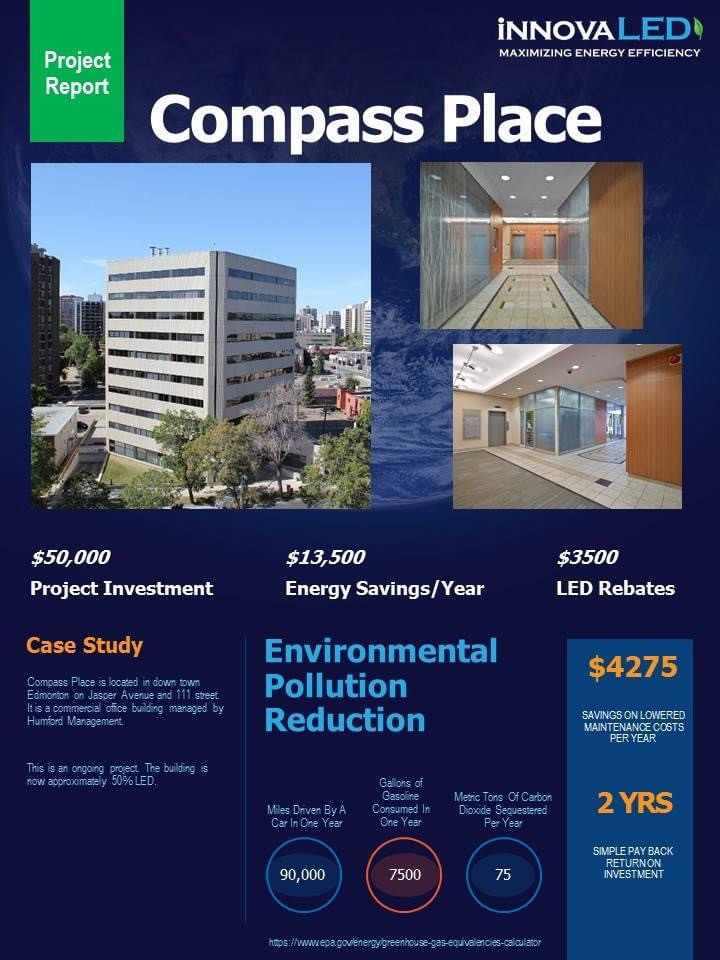 Compass Place