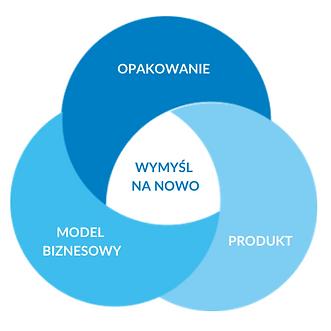 upstream mindset po polsku.png