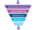 compbio-funnel-2.png