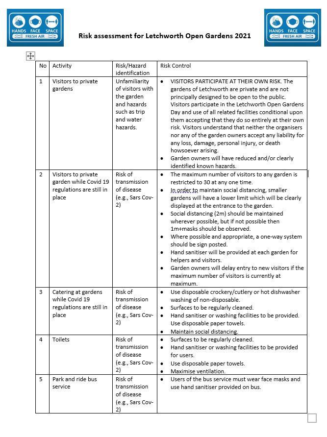 risk assessment log21.JPG
