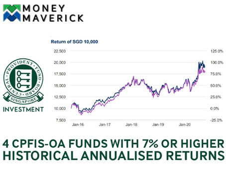4 CPFIS-OA Funds With 7% Historical Annualized Returns Or Higher