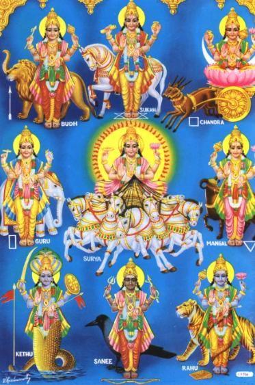 Navagraha Homam on Feb 23