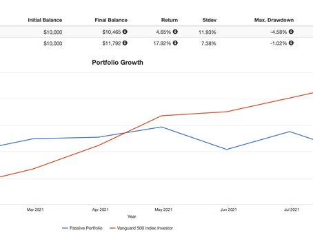 July Portfolio Update + August promotion for moomoo powered by FUTU SG
