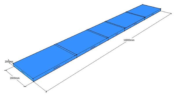 Colchoneta de aterrizaje para barras asimétricas aprobadas por la categoría FIG