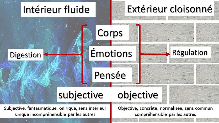 La méthode de changement rapide, La méthode, gestion de la colère montréal, Gestion du stress, Gestion De Stress, Stress Management,Consultant en gestion du stress