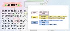 スクリーンショット 2020-03-16 19.39.00.png