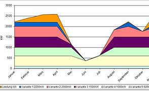 Diagramm-KS-Engineering.jpg