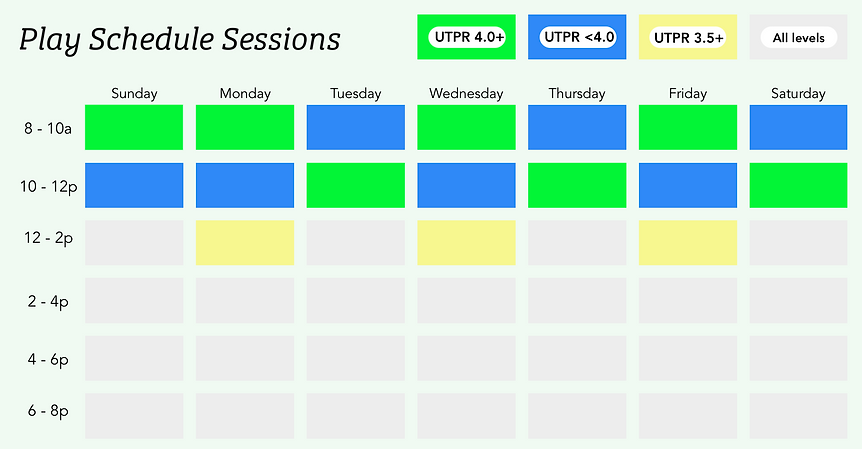 play schedule sessions.png