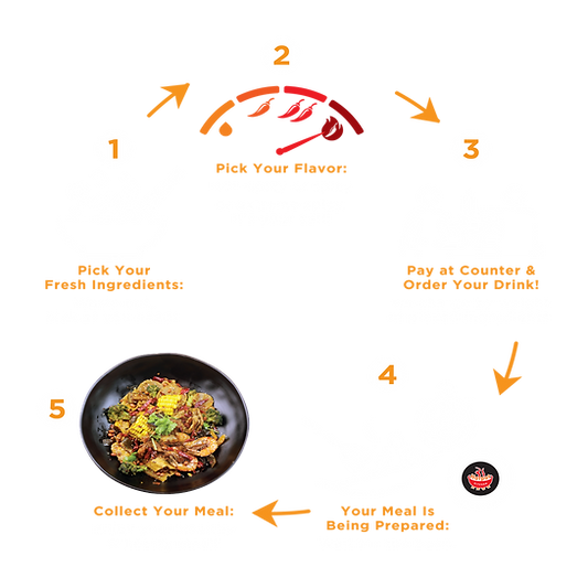 How-To-Eat-Hotpot.png