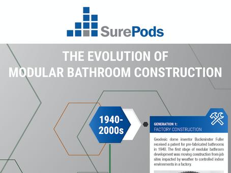 The Evolution of Modular Bathroom Construction