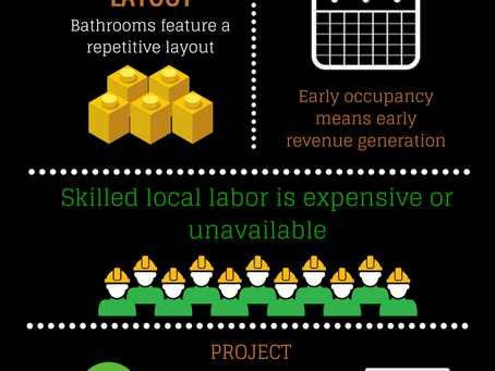 Are Prefab Bathrooms Right for My Project?