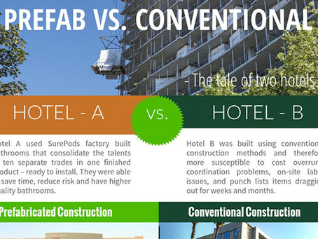 Prefab vs. Conventional Construction – The Tale of 2 Hotel Projects