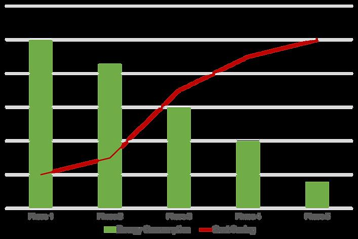 energy saving graph.png