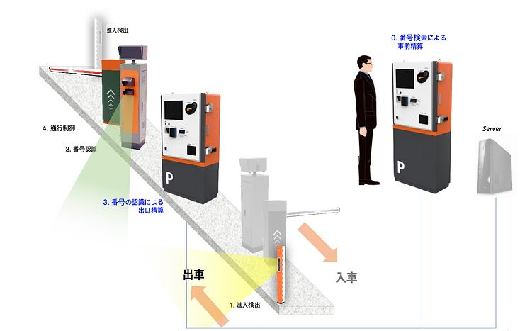Japan System.png