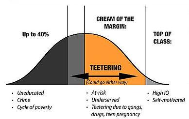 cream of margin.jpg