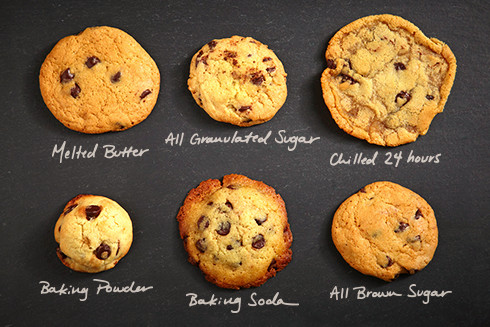 6-Ingredients-That-Affect-Your-Cookies-inset_edited.jpg