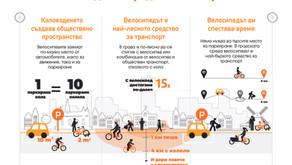 Как градовете преоткриват себе си по време на COVID-19