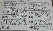 本日の釜石魚市場の水揚げ情報更新!(10月23日)