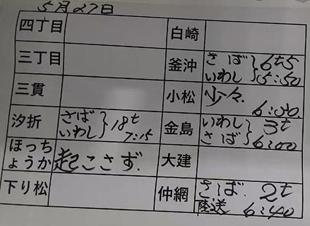 本日の釜石魚市場の水揚げ情報更新!(5月27日)