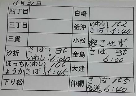 本日の釜石魚市場の水揚げ情報更新!(5月31日)