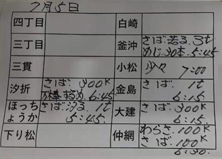 本日の釜石魚市場の水揚げ情報更新!(7月5日)
