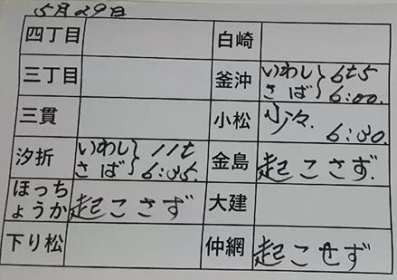 本日の釜石魚市場の水揚げ情報更新!(5月29日)