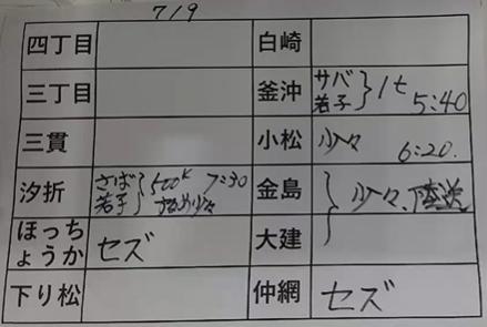 本日の釜石魚市場の水揚げ情報更新!(7月9日)