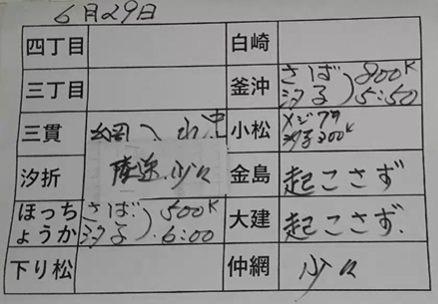 本日の釜石魚市場の水揚げ情報更新!(6月29日)