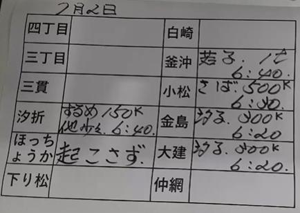 本日の釜石魚市場の水揚げ情報更新!(7月2日)