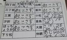 本日の釜石魚市場の水揚げ情報更新!(10月22日)