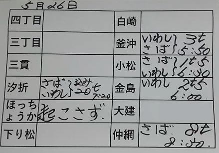 本日の釜石魚市場の水揚げ情報更新!(5月26日)