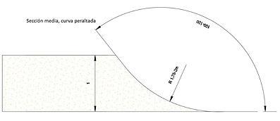 plano pumptrack