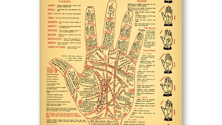 Palm Reading Prints Palmistry Fortune Telling Chart Vintage Wall Art Picture