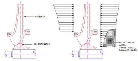 balance holes.PNG