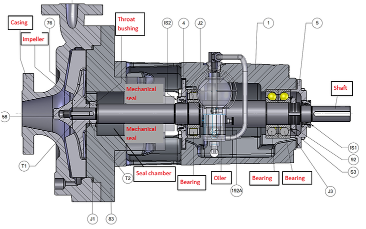 fig 5 pump cross section.png