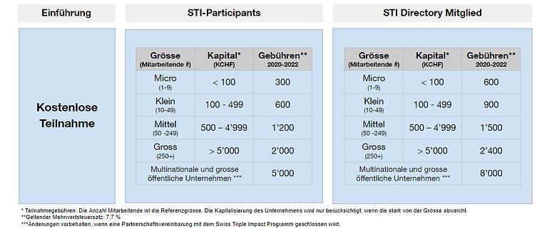 fees german.PNG
