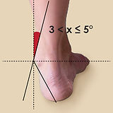 G2 - Ankle supination-01.jpg