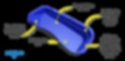 Compass-Poos-Riviera-Shape-3D-Representa