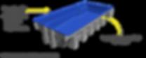 Compass-Pools-Features-Maxi-Rib-Technolo