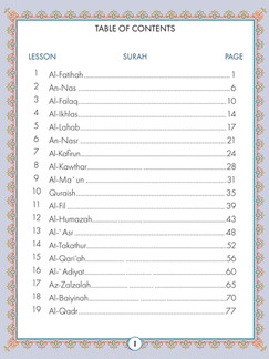Juz 'Amma / Table of Content