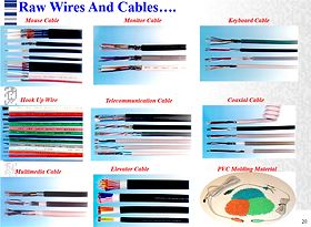 Fine Ioyt Raw Cables Wiring Cloud Hisonuggs Outletorg